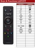 Alternatieve QNAP RM-IR004 afstandsbediening_