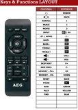 AEG BSS4815 afstandsbediening_