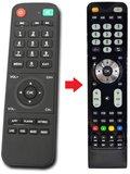 RED360.TV afstandsbediening_