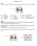 KPN / Telfort interactieve TV afstandsbediening_