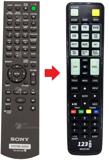 Alternatieve Sony RM-AMU139 afstandsbediening