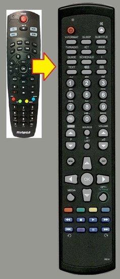 MVISION STX-5-USB afstandsbediening