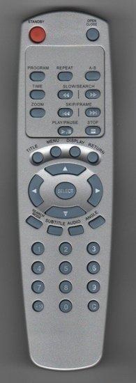 Vestel RC2320 afstandsbediening