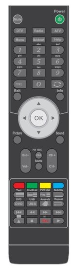 TVE 2417-LED afstandsbediening