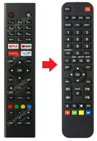 OK. ODL40760FN-TAB / ODL32771HN-TAB / ODL40761FN-TAB / ODL32761HN-TAB afstandsbediening
