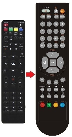 JTC LED TV 3028C afstandsbediening