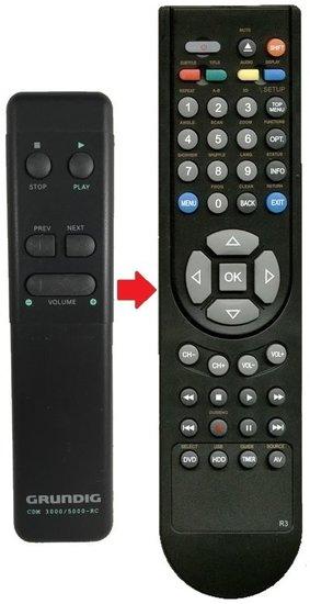 Grundig CDM3000/5000-RC afstandsbediening