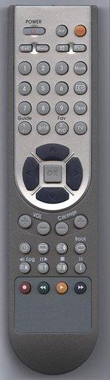 Vervangende Level L6037 afstandsbediening