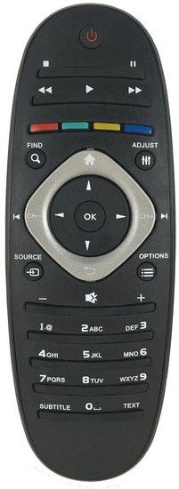 Philips 3139 238 22061 afstandsbediening ALTERNATIEF