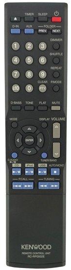 Kenwood RC-RP0502E afstandsbediening