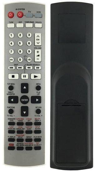Panasonic EUR7623X40 afstandsbediening