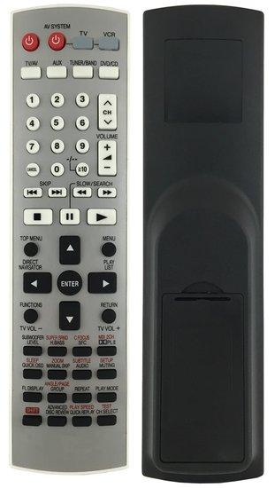 Panasonic EUR7722XC0 afstandsbediening