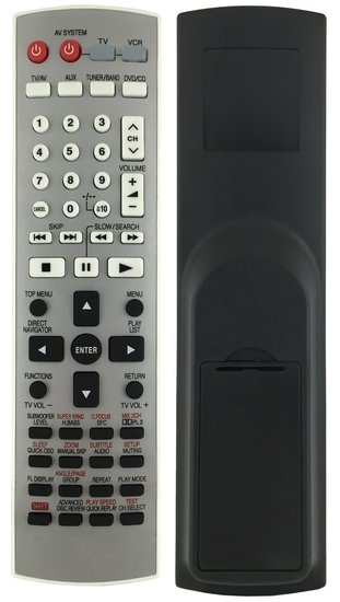 Panasonic EUR7722X10 afstandsbediening