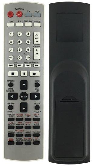 Panasonic EUR7623010 afstandsbediening