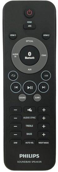 Philips 996510060922 afstandsbediening