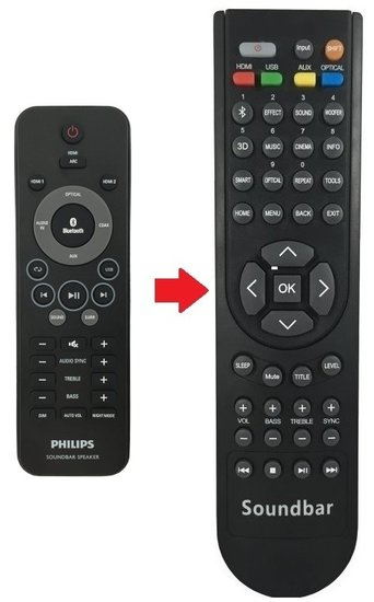Alternatieve Philips 996510060922 afstandsbediening