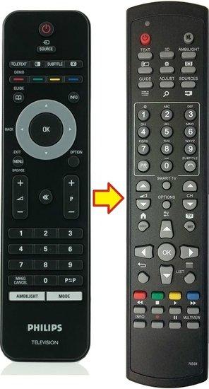 Alternatieve Philips RC4716 afstandsbediening