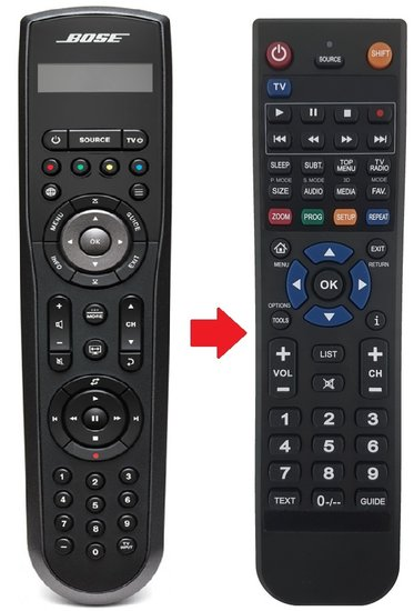 Bose Lifestyle afstandsbediening