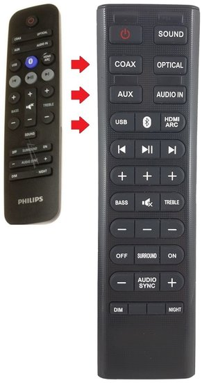 Alternatieve Philips 996580000768 afstandsbediening
