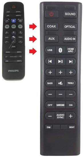 Alternatieve Philips 996580006517 afstandsbediening