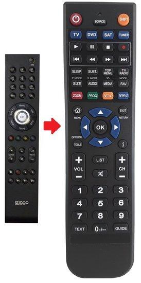 Ziggo Cisco afstandsbediening - 8455DVB & 8485DVB