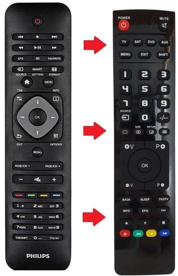 Philips HDP1550 en HDP1590 afstandsbediening