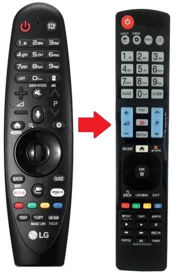 Alternatieve LG AN-MR650A afstandsbediening