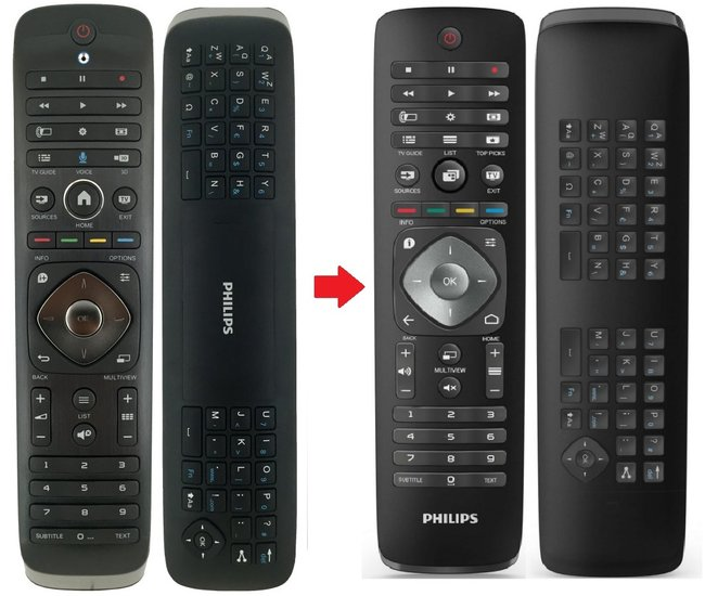 Philips 996590022232 afstandsbediening