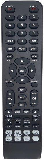Harman Kardon AVR139 & AVR141 afstandsbediening