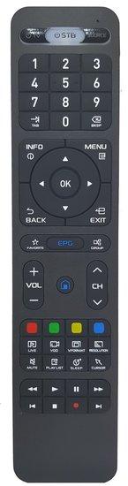 Formuler IPTV Z afstandsbediening