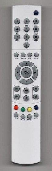 Loewe Tele Control 150 afstandsbediening