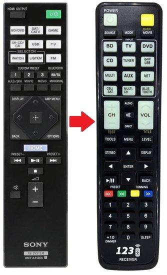 Alternatieve Sony RMT-AA130U afstandsbediening