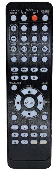 Marantz RC003PM afstandsbediening