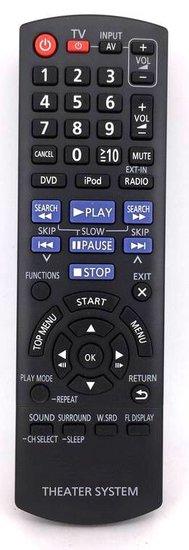 Panasonic N2QAYB000624 afstandsbediening