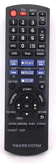 Panasonic N2QAYB000625 afstandsbediening