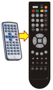 Iomega ScreenPlay Pro afstandsbediening