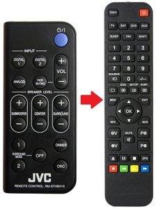 JVC RM-STHBA1A afstandsbedeining