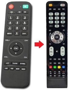 RED360.TV afstandsbediening