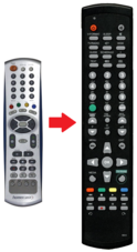 Homecast-S8000-afstandsbediening